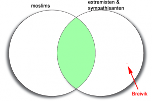 venn-extremisme